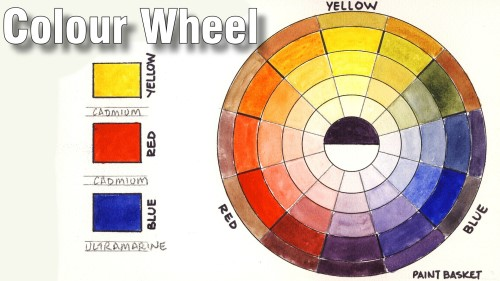 colour wheel in watercolour