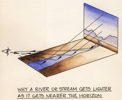 Online Art Class - Reflections in water - Paint Basket TV